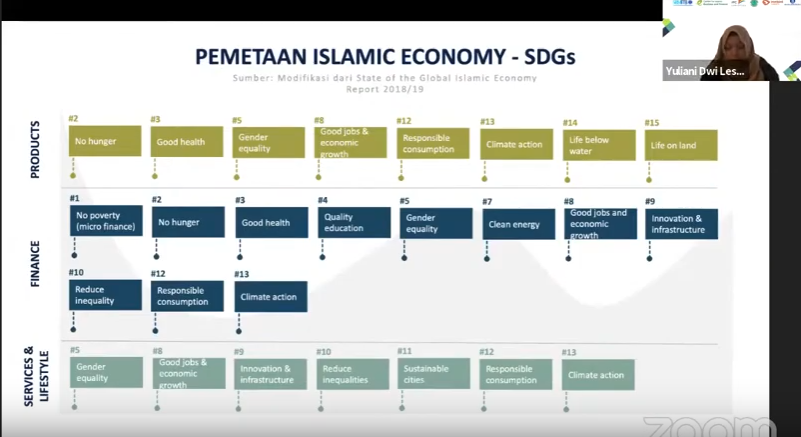 melihat-potensi-supply-chain-halal-indonesia