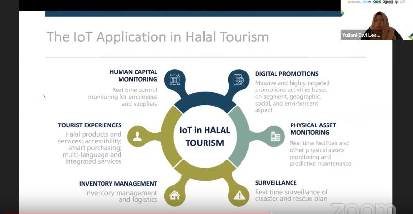 pemanfaatan-teknologi-dalam-mendukung-industri-halal