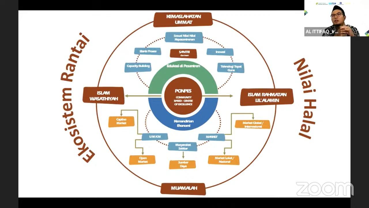 melihat-potensi-pengembangan-bisnis-pesantren-berbasis-e-commerce