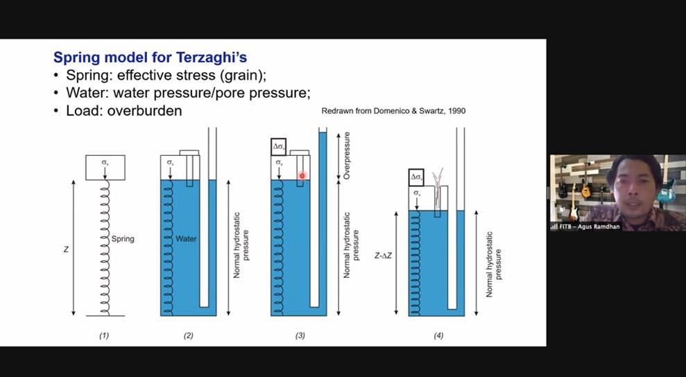 webinar-geologi-itb-ungkap-penyebab-terjadinya-overpressure-di-cekungan-sedimen
