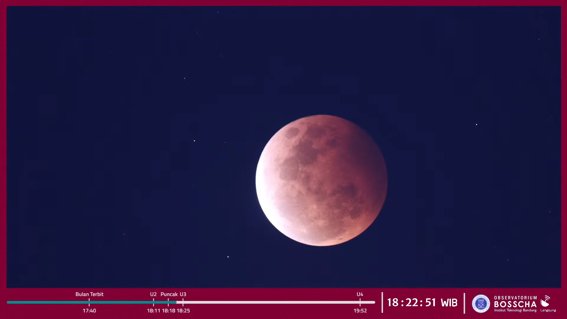 Total Lunar Eclipse Observation by Bosscha Observatory: A Privilege that Cannot be Missed