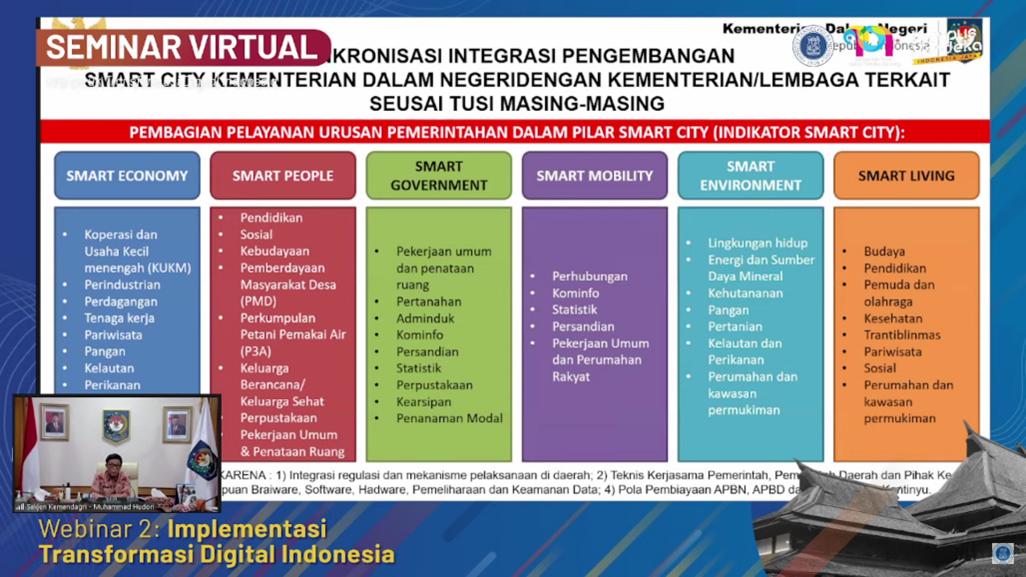 seminar-vitual-itb-ungkap-5-fokus-akselerasi-transformasi-digital-di-indonesia