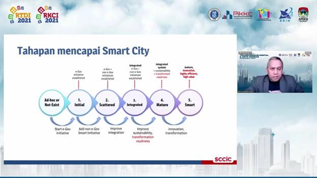 inilah-model-smart-city-dan-tahapannya-di-indonesia