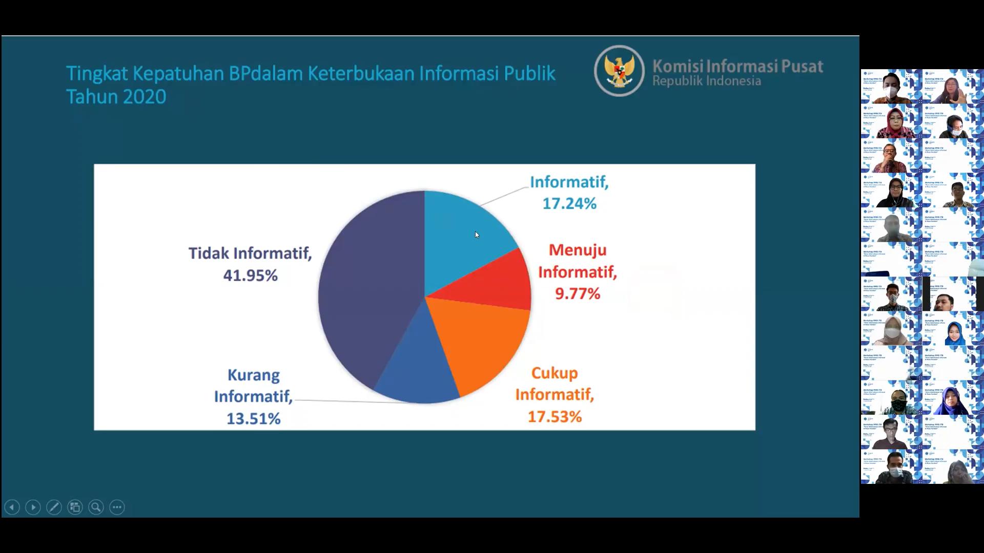 workshop-ppid-itb-digitalisasi-jadi-kunci-keterbukaan-informasi-publik-di-masa-pandemi