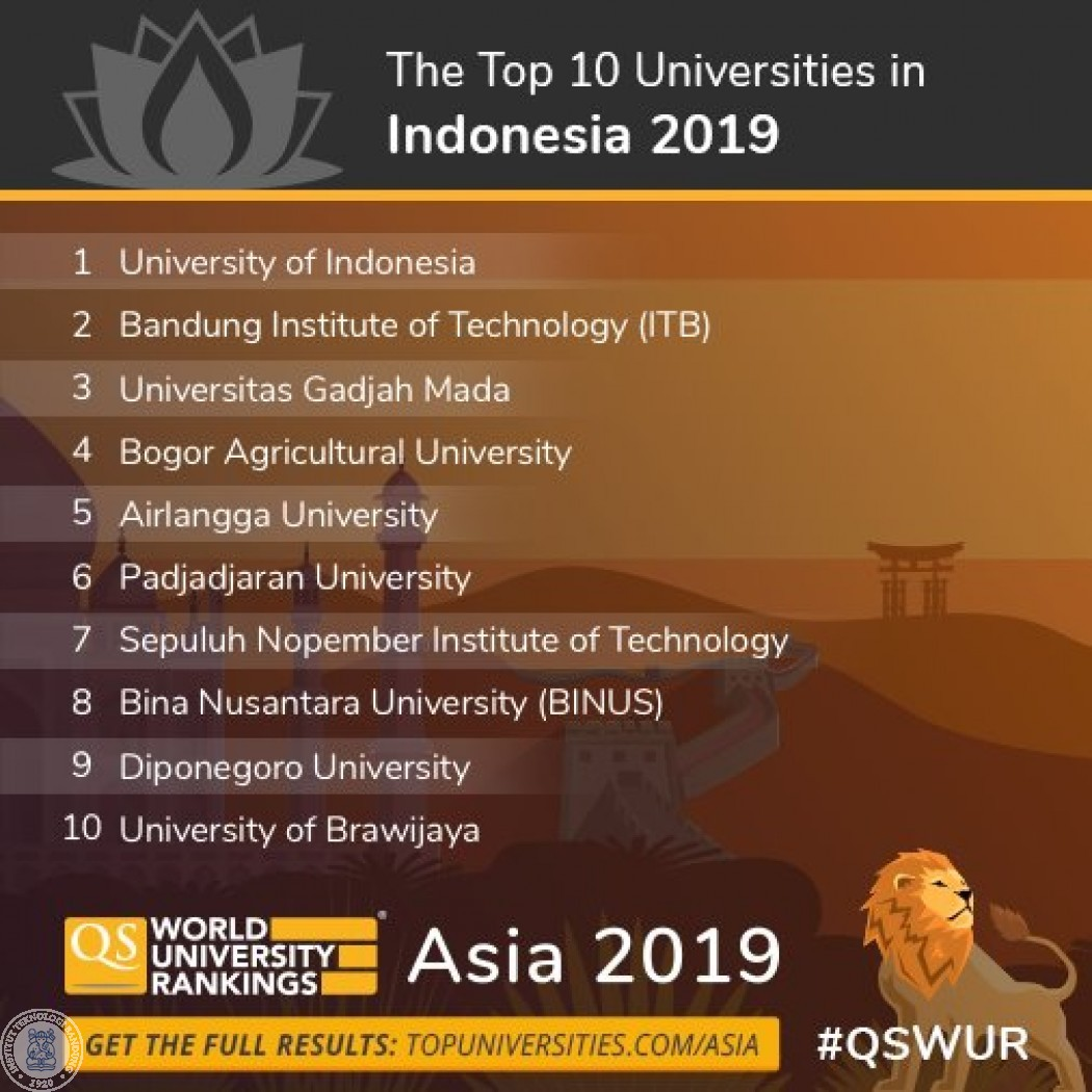 Top 10 QS Indonesia Ranking 2019