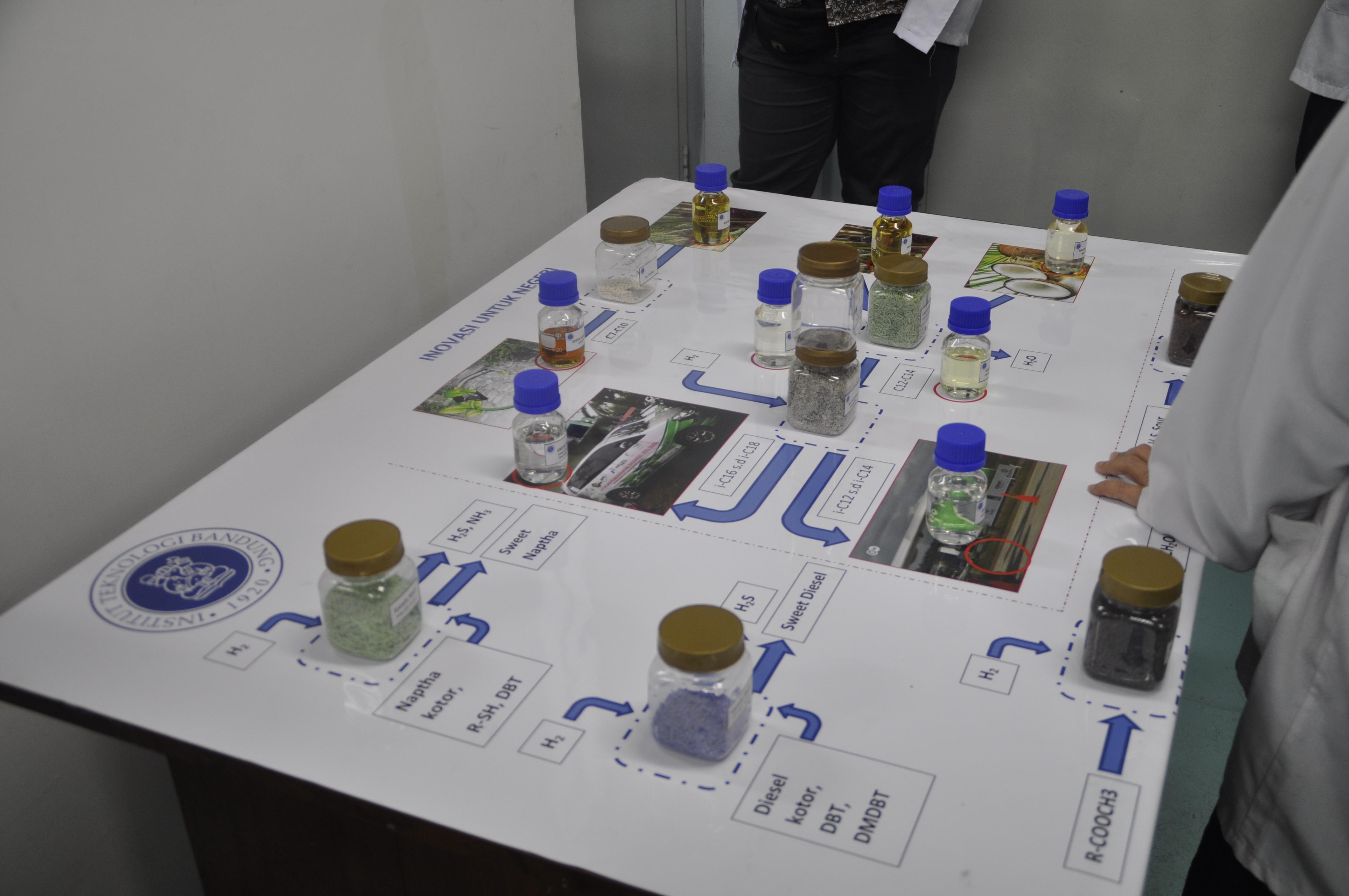 percepatan-pengembangan-katalis-dengan-penempatan-multipurpose-microreactor-oleh-pertamina-untuk-itb