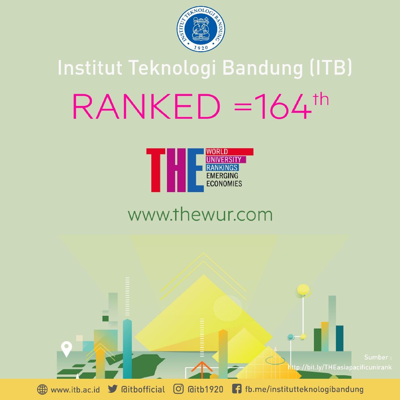itb-masuk-200-besar-ranking-perguruan-tinggi-se-asia-pasifik