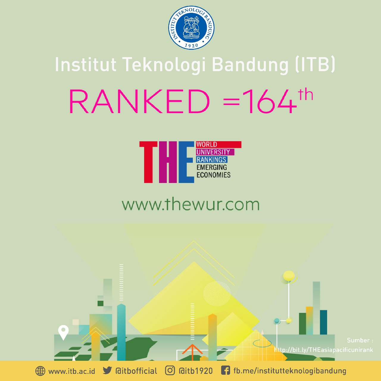 itb-among-the-best-200-universities-in-asia-pacific