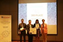 Air Liquide : Kompetisi Data Science Mancanegara