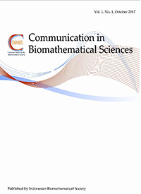 Communication in Biomathematical Sciences